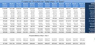 financial projections template financial projections template template business