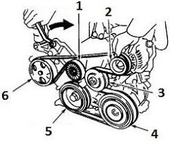 2002 toyota camry serpentine belt diagram wiringdiagrams there s only one serpentine belt in one vehicle since this belt is a continuous belt below schematic shows the 2002 toyota camry serpentine belt