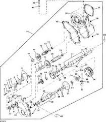 gilson wiring diagram wiring diagram symbols simple wiring diagrams ford 501 sickle mower parts diagram on gilson wiring diagram