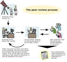 Peer Reviews Scrutinizing Science Peer Review