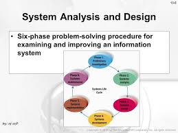 What Is System Analysis And Design Aj Softech