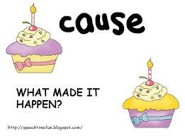 cause and effect visual cupcake cause effect
