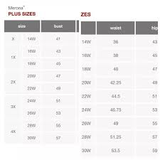 52 Prototypal Jcpenney Plus Size Chart