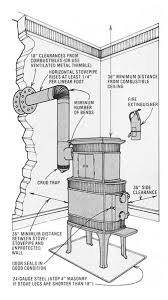 wood stove safety do it yourself mother earth news