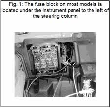 where is both fuse boxes on 1991 chevy cavalier fixya fuse box for 1991 chevrolet cavalier rs station