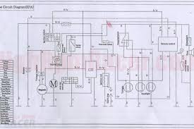 cc atv cdi wiring diagram petaluma chinese atv 110 wiring diagram 000