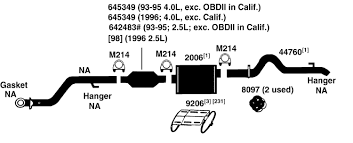 jeep wrangler exhaust diagram from best value auto parts 1995 jeep wrangler exhaust diagram