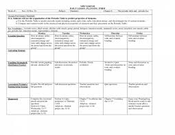 Worksheet Templates : Periodic Table O Level Image Collections ...