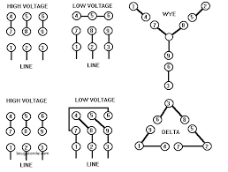 3 phase two speed motor wiring diagram best of 3phconv beautiful 3 3 phase motor star delta connection at 3ph Motor Wiring Diagram