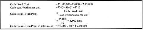 break even analysis equation break even equation under fontanacountryinn com