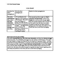 Ice Chart Example Sheet By Heather Catandella Teachers Pay