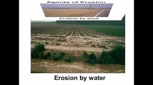 science soil erosion and conservation hindi