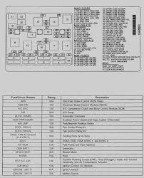 2001 chevy malibu fuse panel diagram ~ wiring diagram portal ~ \u2022 chevy malibu fuse box diagram 2000 chevy malibu fuse box diagram wire center u2022 rh boomerneur co 2009 chevy malibu fuse