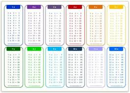 Free Printable Multiplication Chart Printable Multiplication Tables