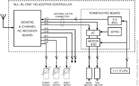 chromicro cheap robotic microhelicopter howto en contents of the integrated controller in a typical commercial microhelicopter kit