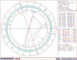 Horoscope Of Japan Astrology Chart Of Japan