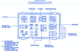 2000 toyota 4runner fuse box diagram 2000 image 2005 toyota avalon fuse box diagram wiring diagram for car engine on 2000 toyota 4runner fuse
