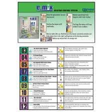 Cleaning Chemical Dilution Chart Cleaning Supplies Chemical Dispensers Wall Chart For E
