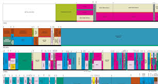 European Frequency Allocation Chart What Unlicensed Frequencies Can Or Should Be Used For