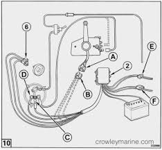 boat motor diagram best tohatsu outboard parts help frequently asked boat motor diagram best yamaha outboard wiring harness diagram mercury outboard of boat motor diagram best