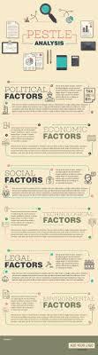Pest Analysis Template Pestle Analysis Psd Template Infographic Template Gifographics Co