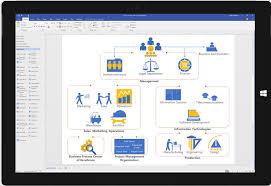 Microsoft Visio Microsoft Visio Training In Wichita