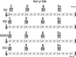Viva La Vida Chords For Beginner Guitar Coldplay