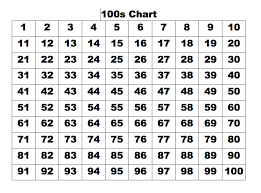 Free 100 Chart Cliparts Download Free Clip Art Free Clip
