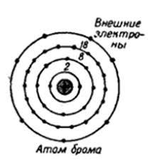 Молярная масса брома br формула и примеры Молярная масса брома