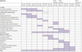 Work Plan Formats Heather Coad Origional Work Plan