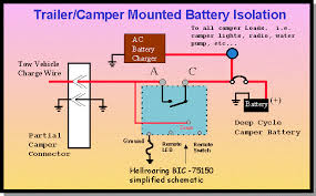 truck dual battery wiring diagram hellroaring battery isolator combiner notes for multi battery trailer gif 64112 bytes dual battery wiring diagram