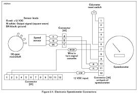 1988 Harley Davidson Sportster Wiring Diagram 98 Sportster Wiring Diagram