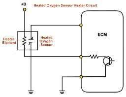 solved where is the heated o2 sensor fuse located on a fixya GM O2 Sensor Wiring Diagram at Rx8 O2 Sensor Wiring Diagram