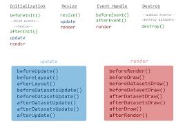 Chart Js Resize Creating Chart Js Plugins Javascript Larapulse