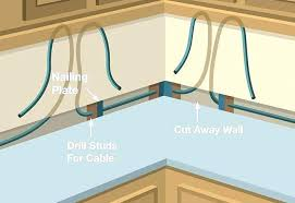 under cabinet lighting no wires. Ceiling Light Without Wiring Lighting Under Cabinet Photo 9 Install No Fan Diagram . Wires A