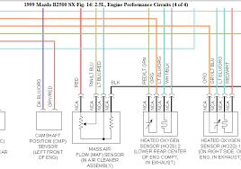 mazda radio wiring diagram images mazda radio wiring diagram 99 mazda wiring diagrams electrical