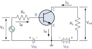 bipolar transistor tutorial the bjt transistor common emitter configuration