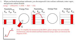 Energy Bar Charts Chemistry Energy Bar Charts Worksheet Best Picture Of Chart Anyimage Org
