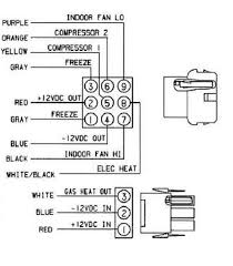 carrier rv ac wiring diagram images rv thermostat wiring diagram further coleman rv air conditioner wiring