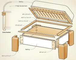 upholsteredfootstool_illustration. upholsteredfootstool_materialslist.  upholsteredfootstool_supplieslist