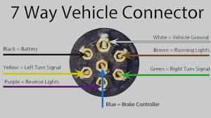 7 Pin Trailer Light Wiring Diagram 7 Wire Rv Trailer Plug Wiring Diagram Wiring Diagram All