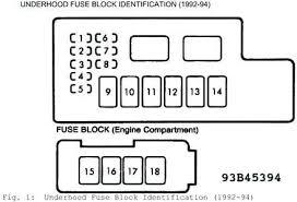 2005 mazda mpv wiring diagram brandforesight co 92 mazda mpv wiring diagram mazda mpv radio replacement