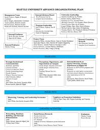 Organization Chart Programs 2019