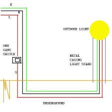 way switch wiring diagram 3 way switch wiring diagram vinyl Pir Security Light Wiring Diagram motion sensor light wiring diagram australia wiring diagram wiring outdoor light post security or motion sensing light repair security light wiring diagram