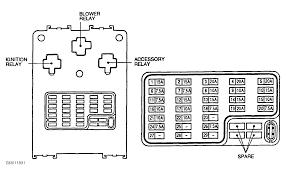 2001 Nissan Pathfinder Fuse Diagram 2001 Nissan Pathfinder Sunroof Fuse
