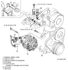 removal and installation 5 3 Alternator Wiring 5 3 Alternator Wiring #44 Alternator Wiring Diagram
