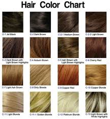 African American Hair Dye Color Chart Light Ash Brown Hair Color Dye Pictures Chart On Black