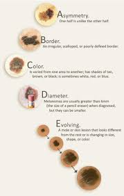 Get To Know Your Skin This Summer