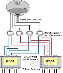 Direct Tv Satellite Dish Installation Manual