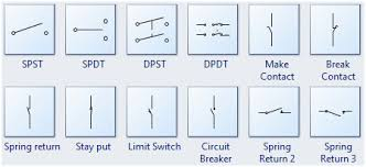 showing post media for electrical switch schematic symbol electrical schematic symbols glance png 449x205 electrical switch schematic symbol